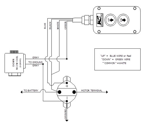fig3 kti hydraulic, inc hydraulic power unit support wiring diagram for hydraulic dump trailer at sewacar.co