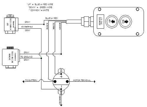 fig6 kti hydraulic, inc hydraulic power unit support dump trailer remote control wiring diagram at alyssarenee.co